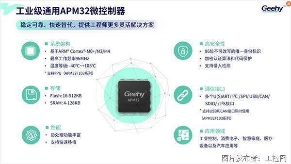 极海半导体工业级APM系列MCU
