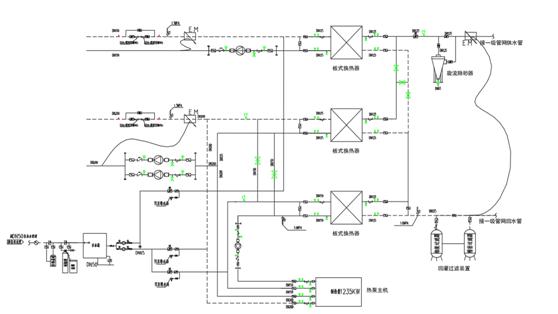 清洁能源供热控制系统
