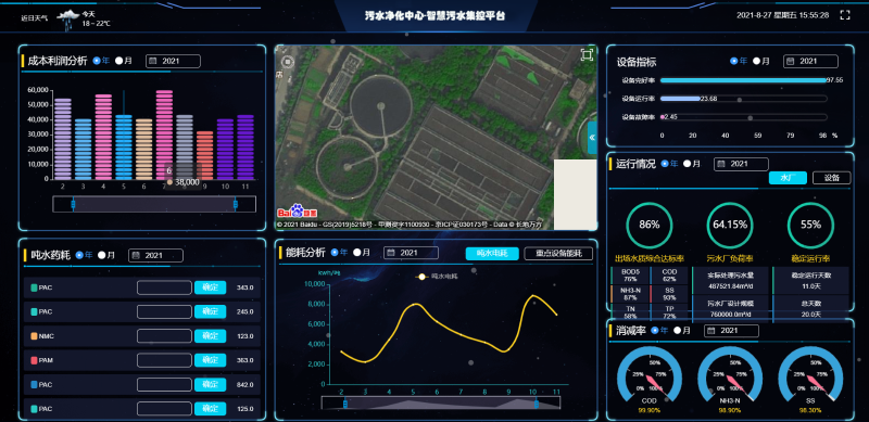 华东工控-智慧水务平台