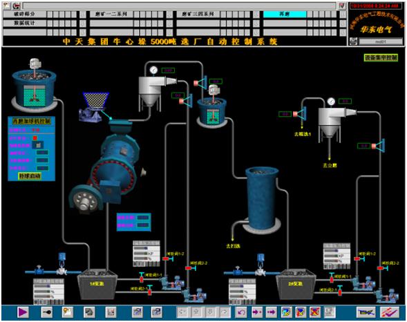 选矿生产线自动化控制系统
