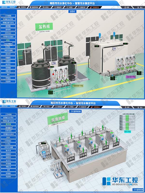 污水处理3d集控平台