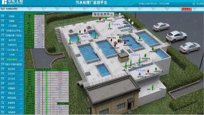 污水处理厂集控平台