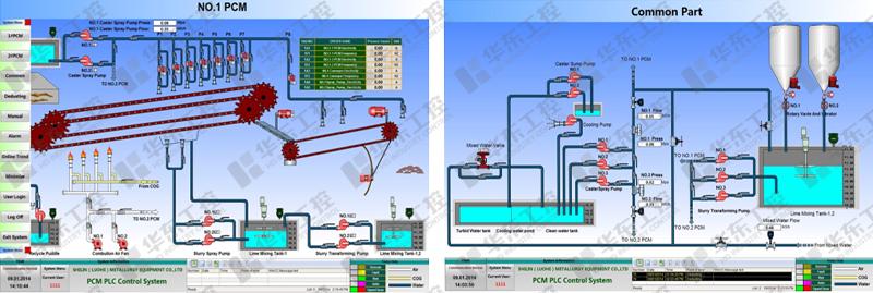铸铁机控制系统