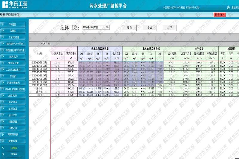 污水处理自动控制系统污水处理厂监控平台