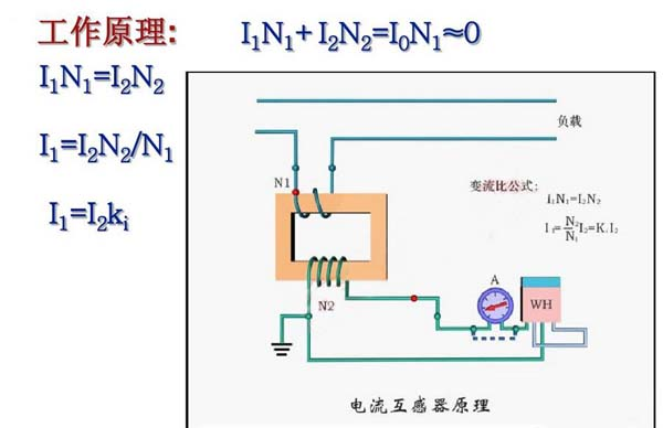 电流互感器工作原理图