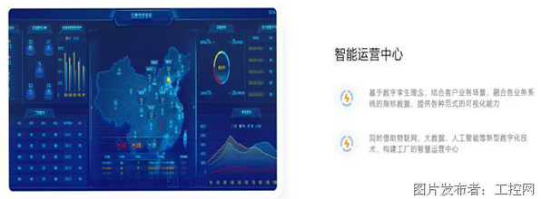 UINO优锘科技智慧工厂管理平台