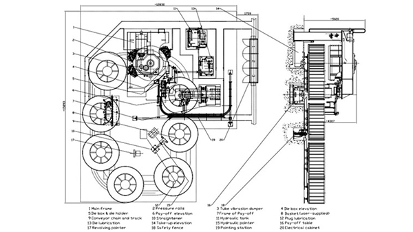 金属制品加工生产线控制系统特点
