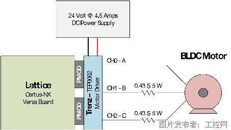 电机绕组A的高电流