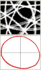 绕组B电流较低情况下电机的PDM图像(Bad_Robot_B.jpg)