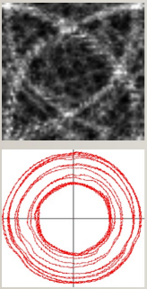 安装了不平衡的惯性轮的电机PDM图像