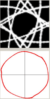 电流和负载都平衡时的电机PDM图像