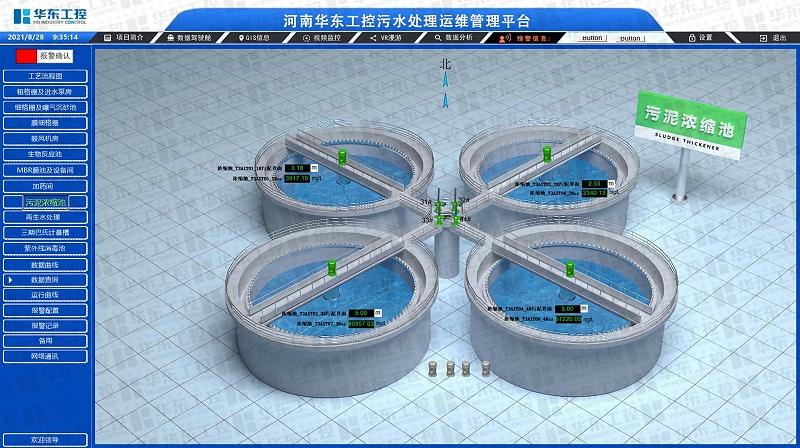 一体化污水站运维管理平台