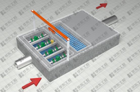 自动化控制系统在自来水厂中的应用
