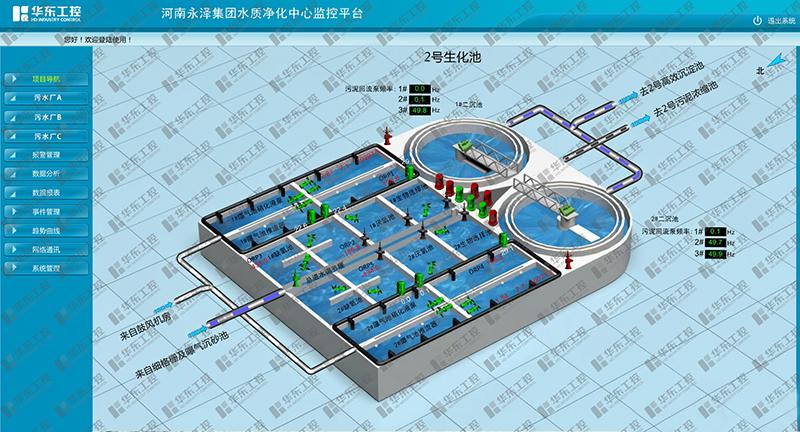 河南永泽集团水质净化平台案例