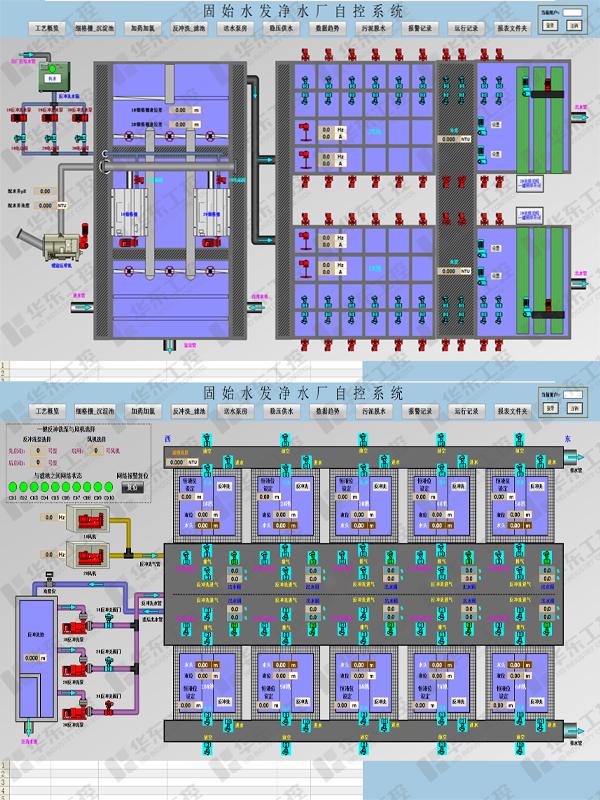 净水厂控制系统